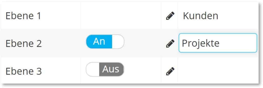 timeBuzzer Cloud - Ebenen definieren für Agenturen