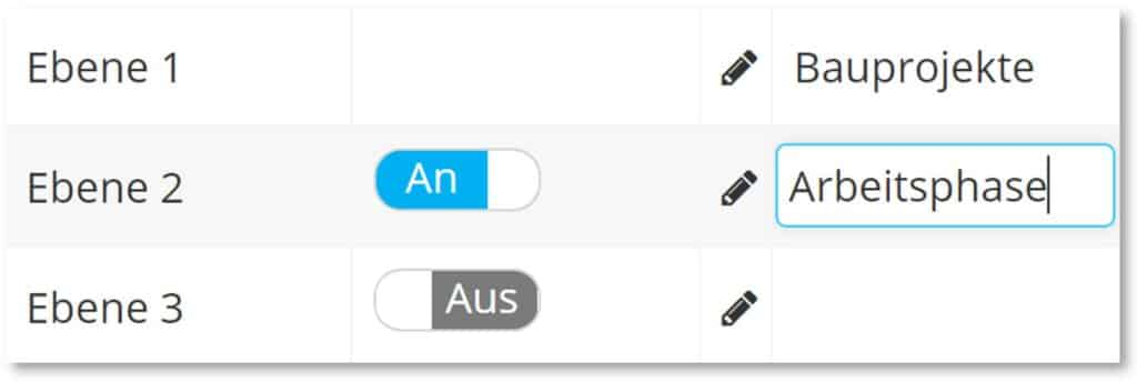 timeBuzzer Cloud - Ebenen definieren für Architekten
