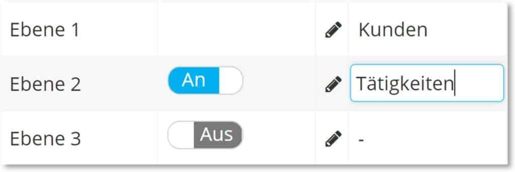 timeBuzzer Cloud - Ebenen definieren für Fotografen