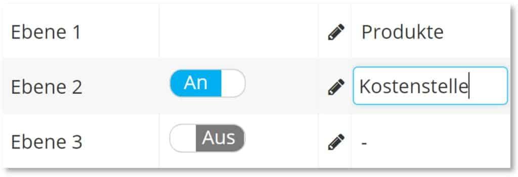 timeBuzzer Cloud - Ebenen definieren für Produktion