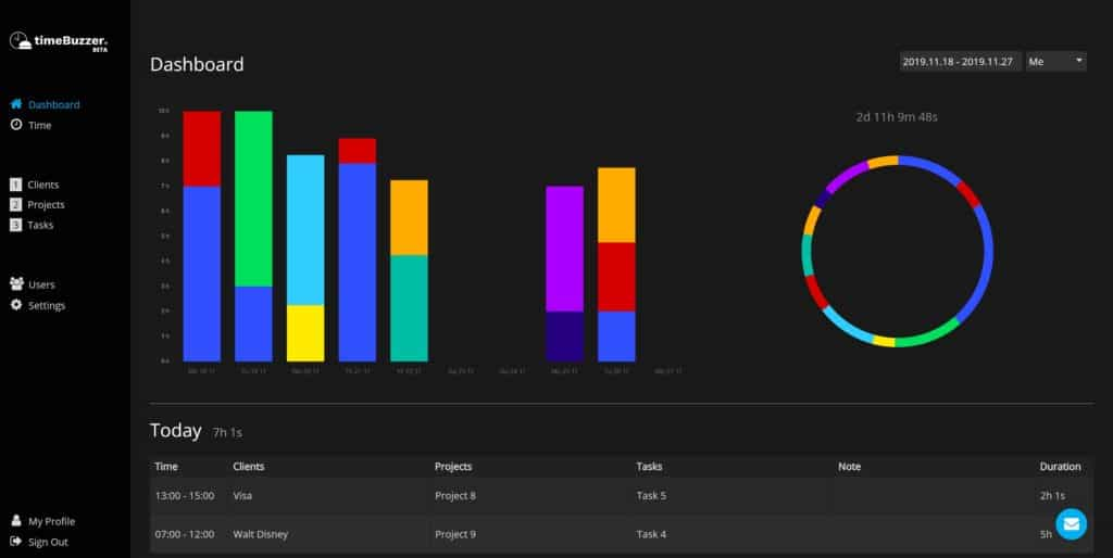 timeBuzzer cloud - dashboard overview - darkmode