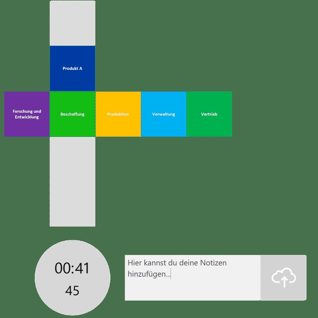 timeBuzzer Desktop App - Ebenen für Produktion Beispiel