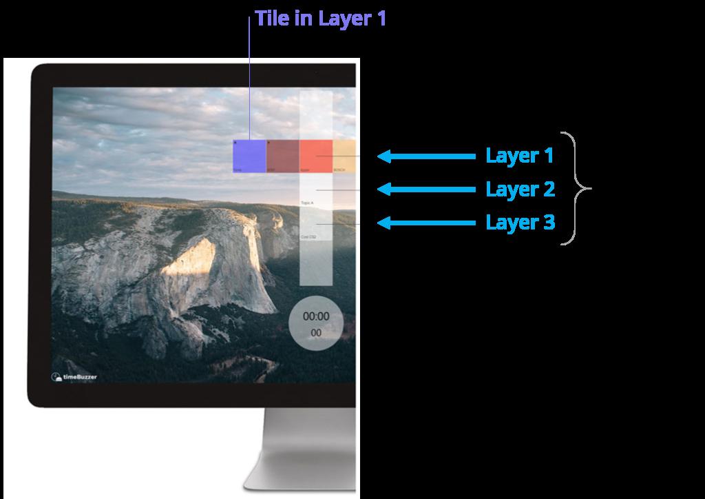 Visualized data structure of timeBuzzer desktop app